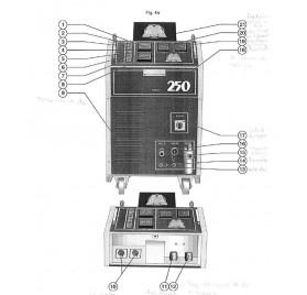 Máquina Metalizar 250